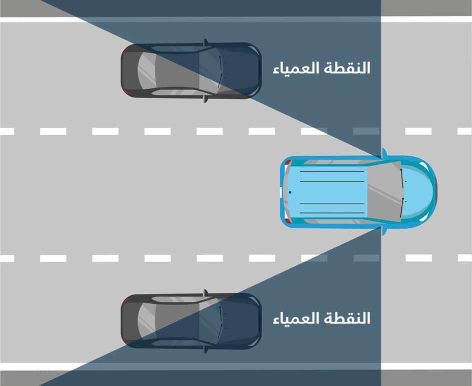 Tips to avoid blind spots in driving 3 - نصائح لتفادي خطورة النقاط العمياء أثناء القيادة